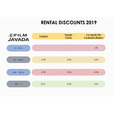 Discounts 2019